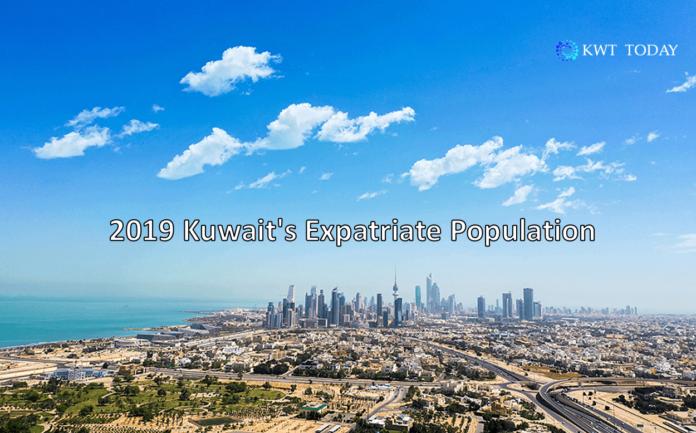 Kuwait's Expatriate Population in 2019