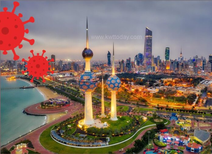 Kuwait: 666 new cases and 805 recoveries in 24 hours