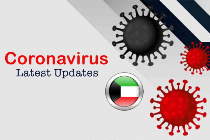 Kuwait reports 668 new cases and 731 recoveries in 24 hours